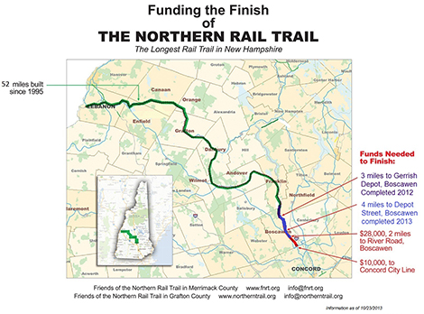 Northern Rail Trail Now Runs To Center Of Boscawen The Andover Beacon,Best Places To Travel In December And January
